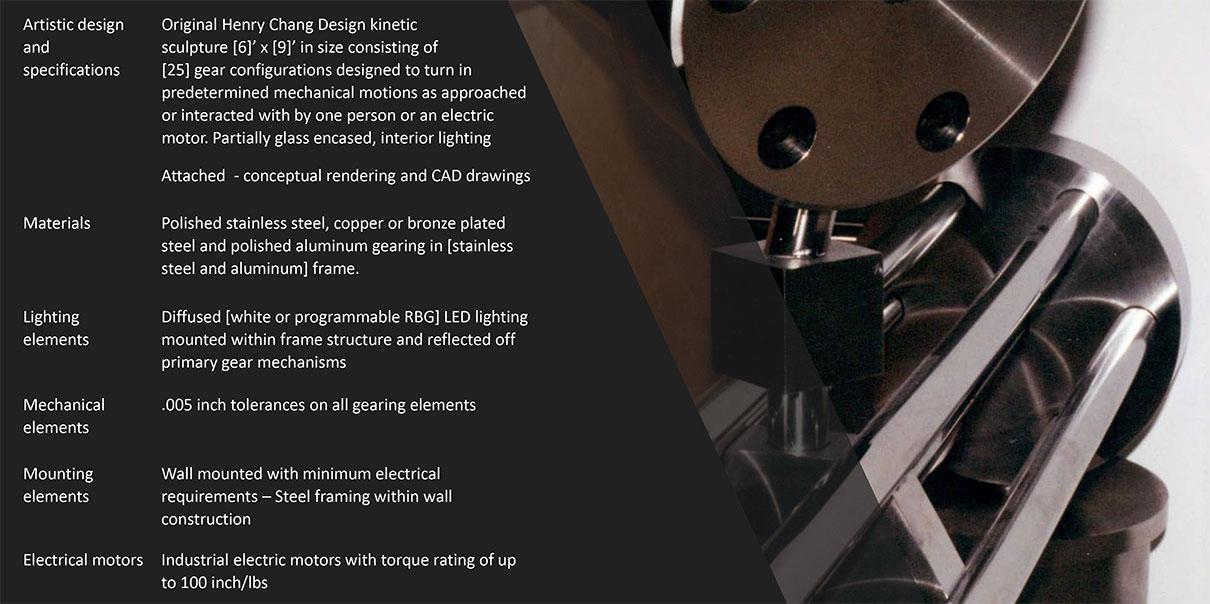 Henry Chang Info